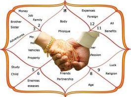 জেনে নিন রাশি অনুযায়ী প্রেম বা বৈবাহিক জীবন কেমন হবে